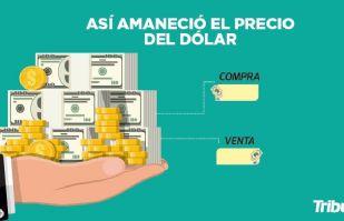 Precio del dólar hoy jueves 22 de octubre del 2020, tipo de cambio actual