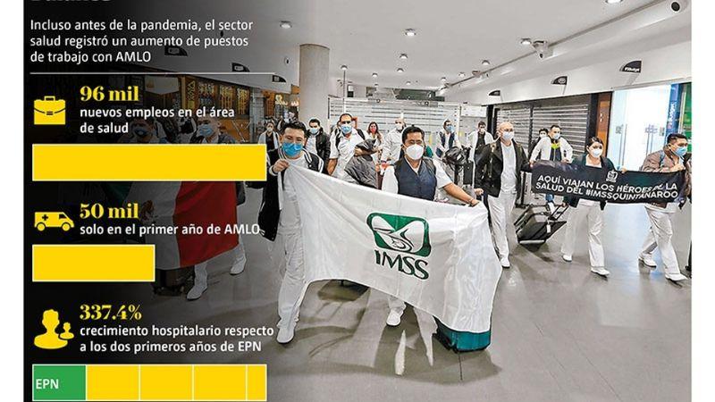 Se confirman 96 mil plazas nuevas en el sector médico con la Cuarta Transformación
