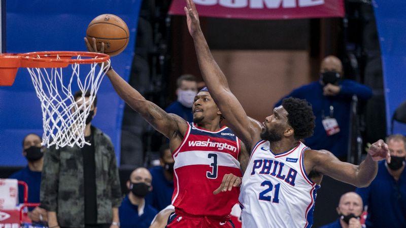 Bradley Beal encesta ¡60 puntos!; pero los Wizards caen ante los Sixers