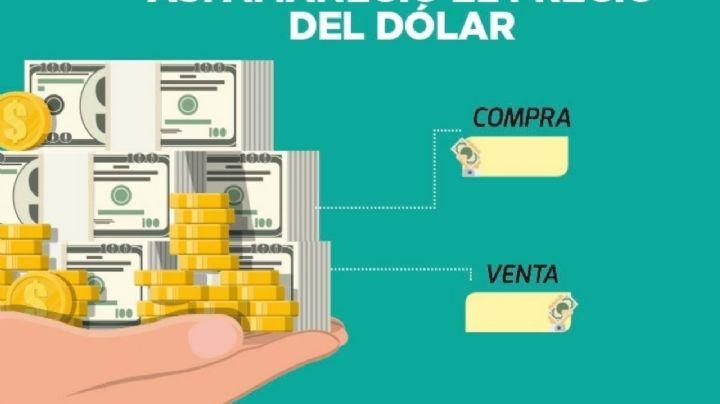 Al tipo de cambio actual, así amaneció el precio del dólar hoy viernes 26 de marzo del 2021