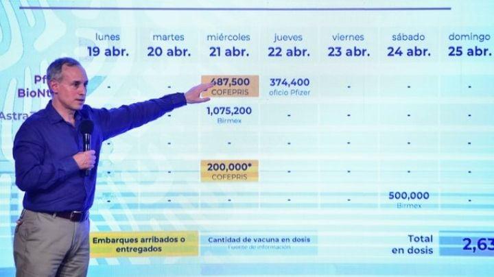 SSA aplica 15 millones de vacunas contra coronavirus, según López-Gatell