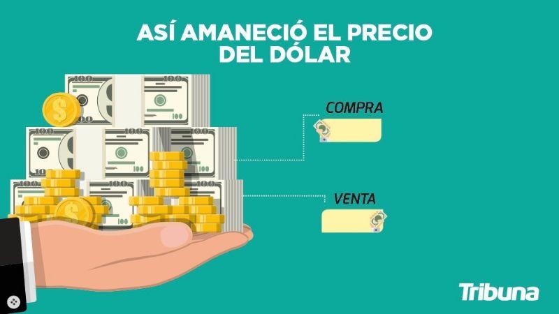 Tipo de cambio: Así amaneció el precio del dólar en México este sábado 24 de abril