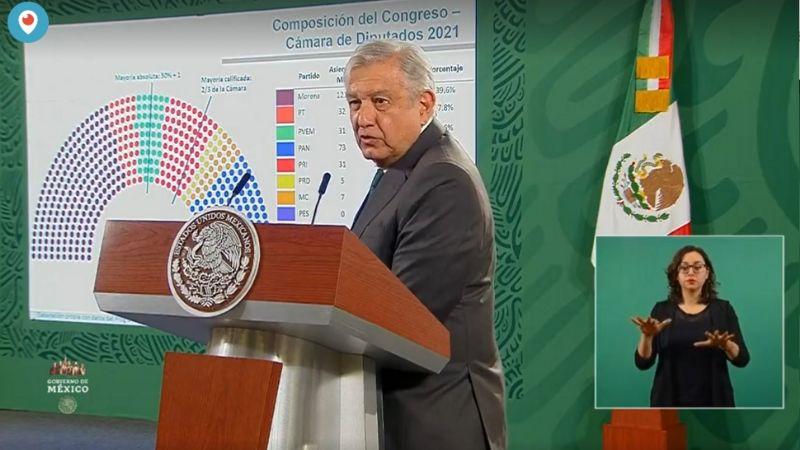 INE Elecciones 2021: AMLO muestra los resultados oficiales tras cierre de conteo del PREP